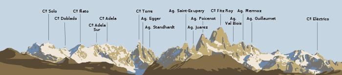 Cerro Torre teñido de atardecer